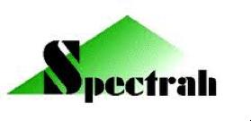 Spectrah